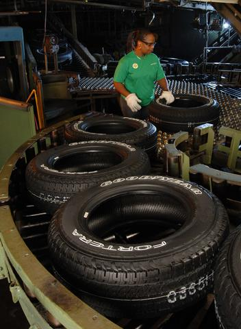 Tire Shipments Drop More Than Expected Thedetroitbureau Com