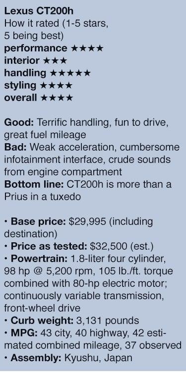 Lexus CT 200h: Slow-speed Driving Fun | TheDetroitBureau com
