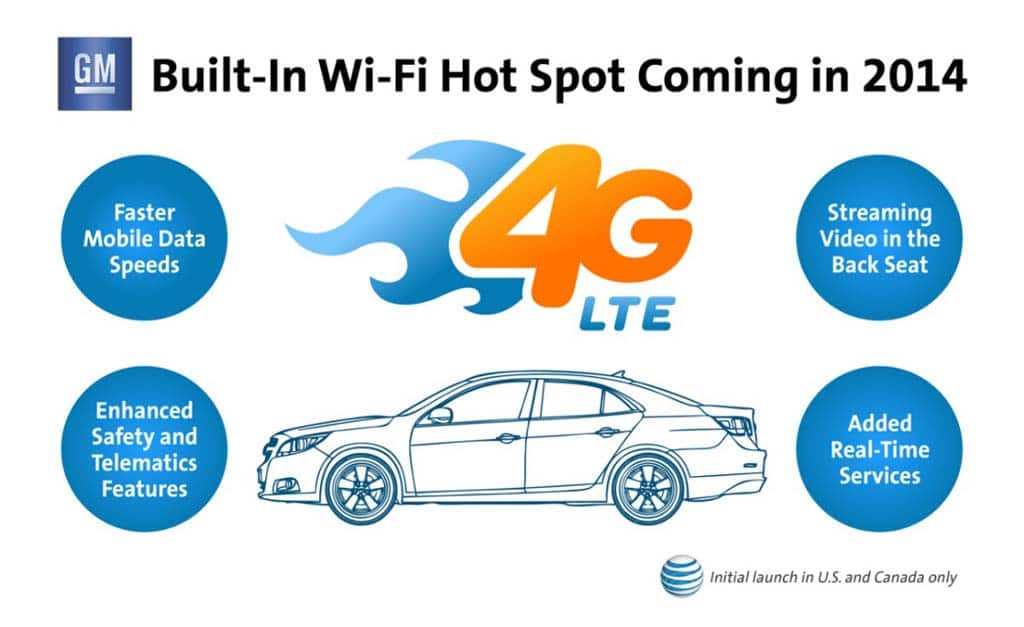Most 2014 GM cars will also be a Wi-Fi hotspot