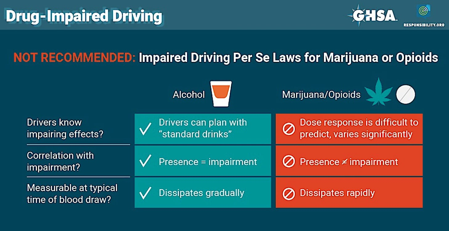 Drug Use Linked to Growing Number of Fatal Car Crashes