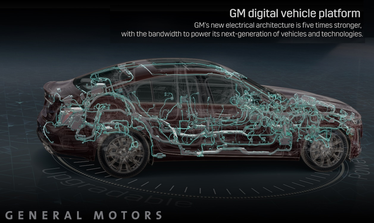 General Motors Debuts New Digital Brain for Future Vehicles