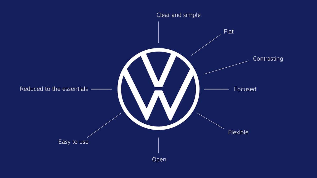 Volkswagen Gets A New Look And Sound The Detroit Bureau Be the talk of the town when you represent your love for vdub in your new favorite tee! the detroit bureau