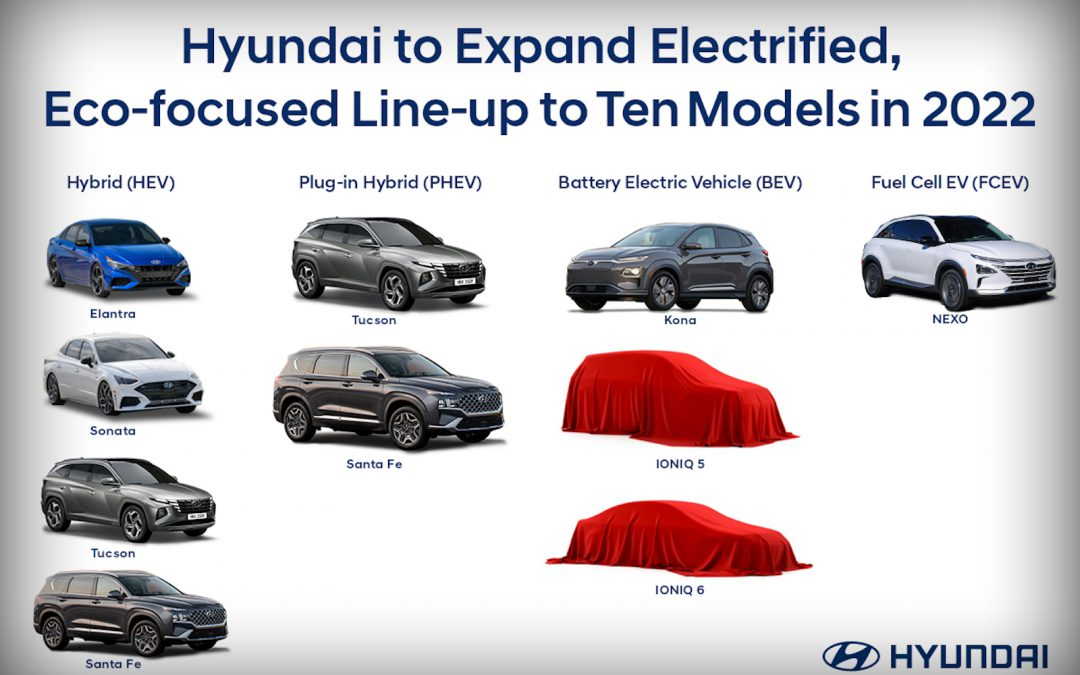 """Hyundai to Have 10 """"Eco Vehicles"""" in Production by 2022 – But More Are Set to Follow"""