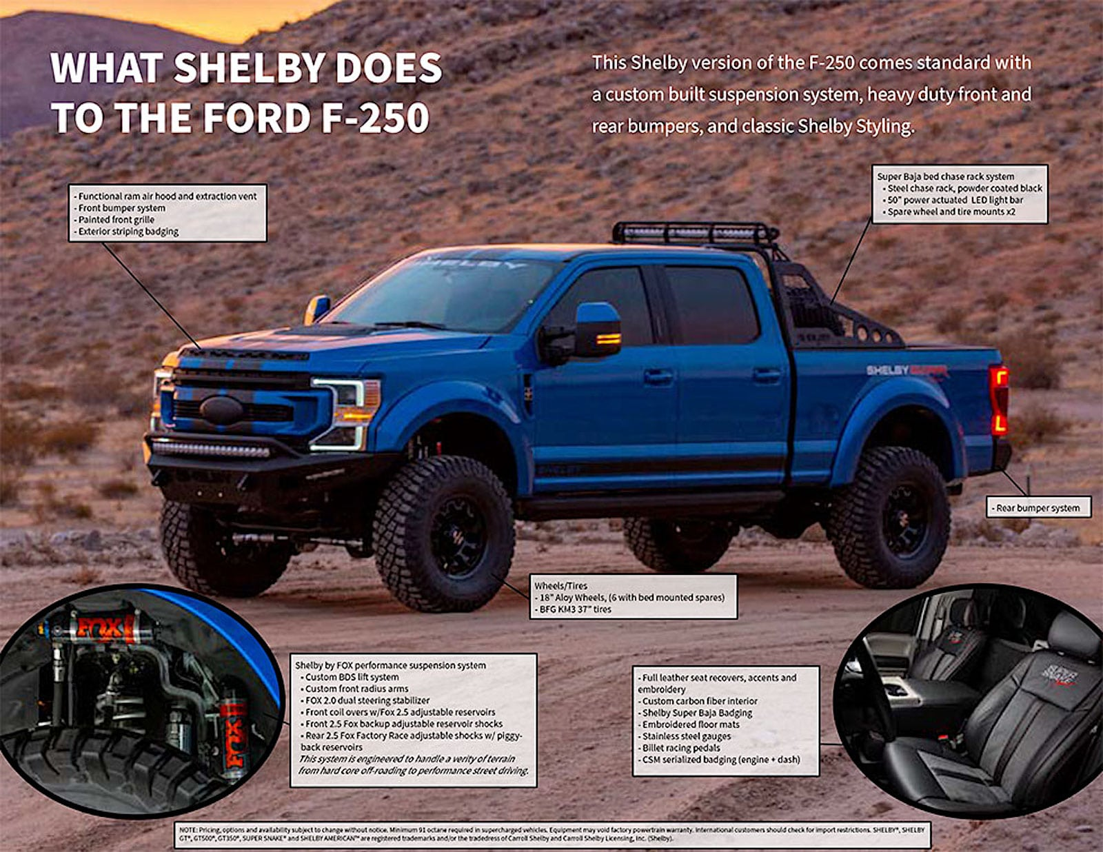 Shelby conversion graphic