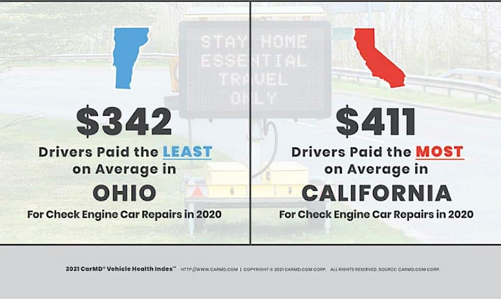 CarMD most least expensive graphic