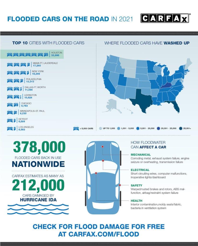 CARFAX-Flood Infographic