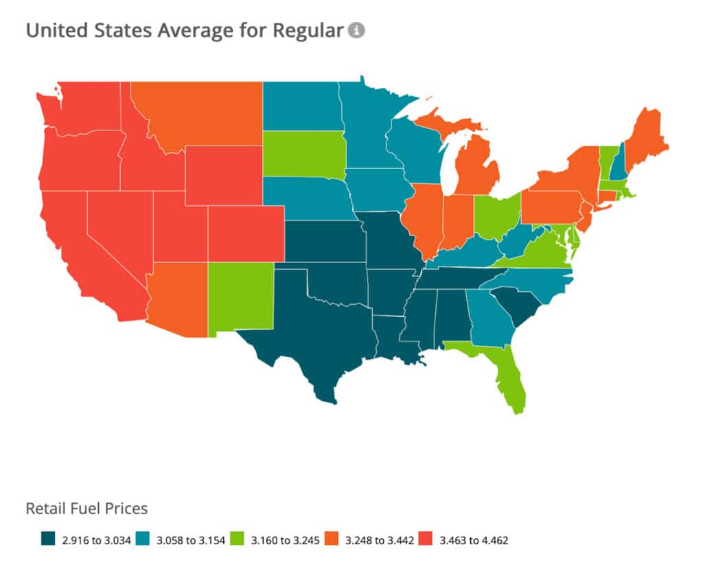 Gas prices October 2021